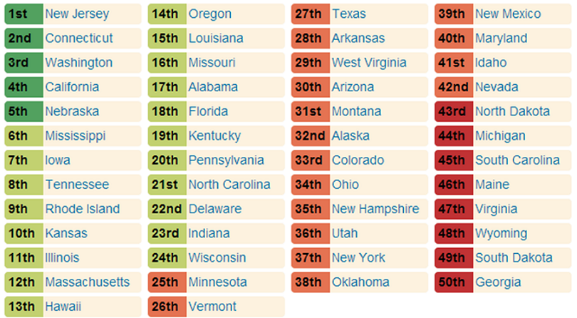 new state index80